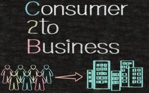 C2b: Entenda Essa Categoria Do E Commerce! Nfp Contabilidade - NFP Contabilidade